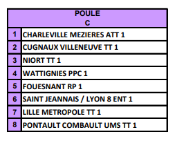 data/2018/competitions/fftt/poules_p2/photo/cmatt1_p2.PNG