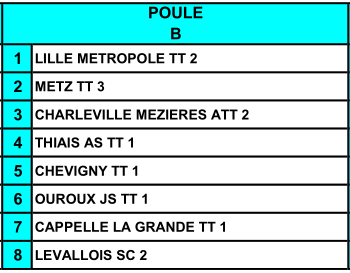 data/2020/competitions/fftt/poules_p1/photo/N3.PNG